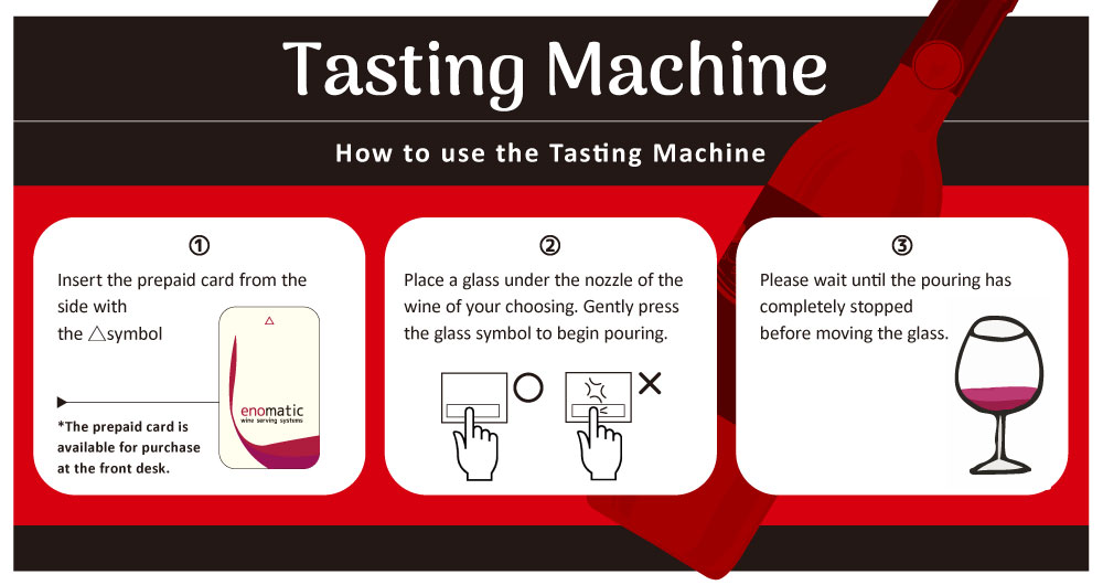 How to use the Tasting Machine